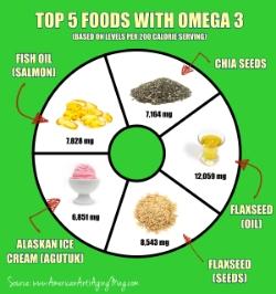 omegafattyacid.jpg