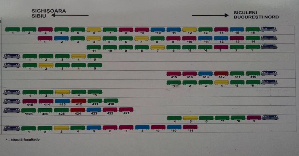 Romanian Train Diagram