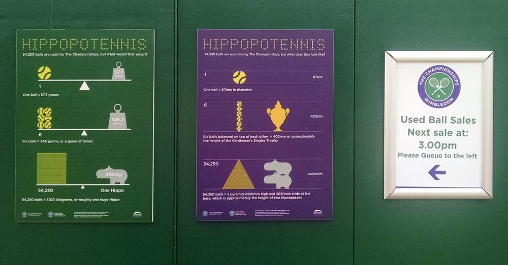 Some Wimbledon facts.