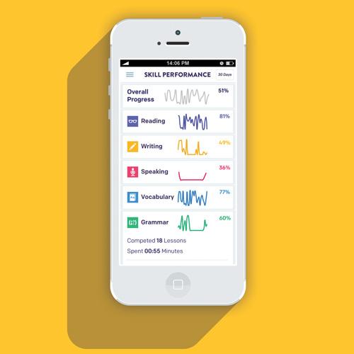 iOS-skills-thumb.jpg