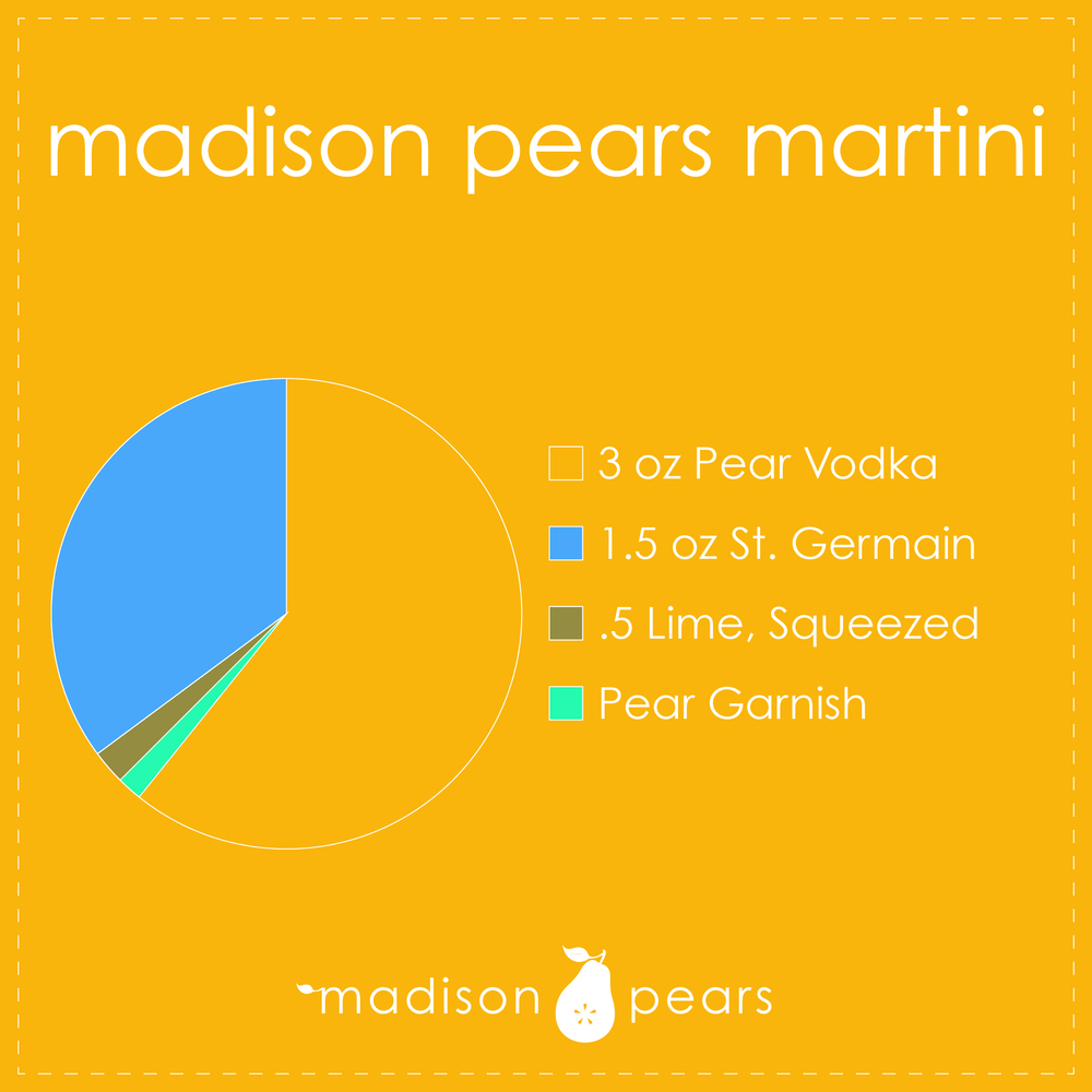 Madison Pears Martini.jpg