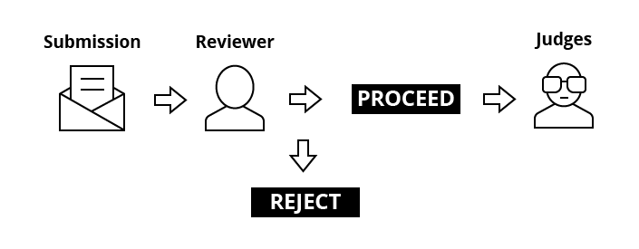 Review flow_1.png