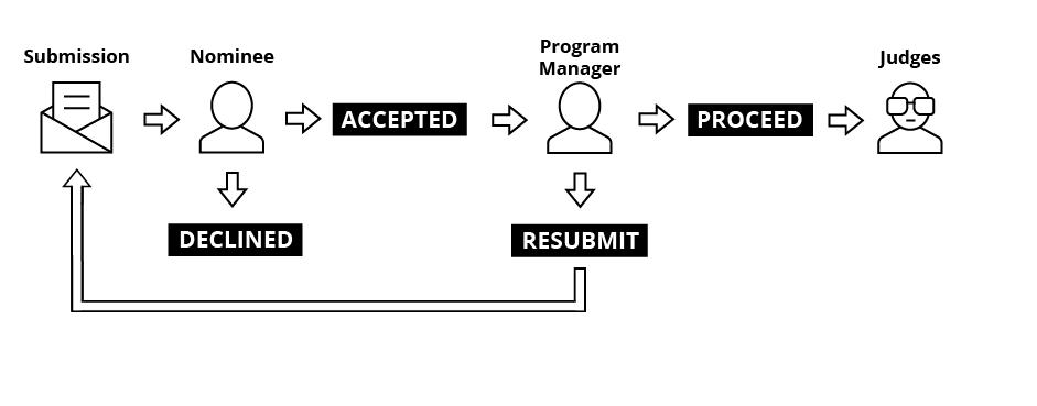 Multi-step.png