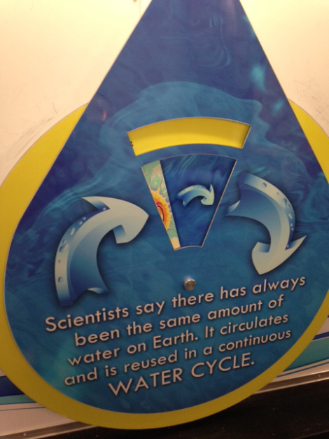 The Water Cycle wheel showed each step of the water cycle. Sweet! (Courtesy of the LSGCD)