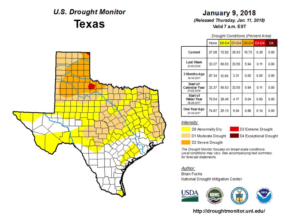 source: droughtmonitor.unl.edu/CurrentMap/StateDroughtMonitor.aspx?TX