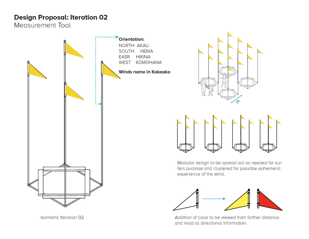 Nanotourism_FInalPresentation_BreathOfKakaako_Page_21.jpg