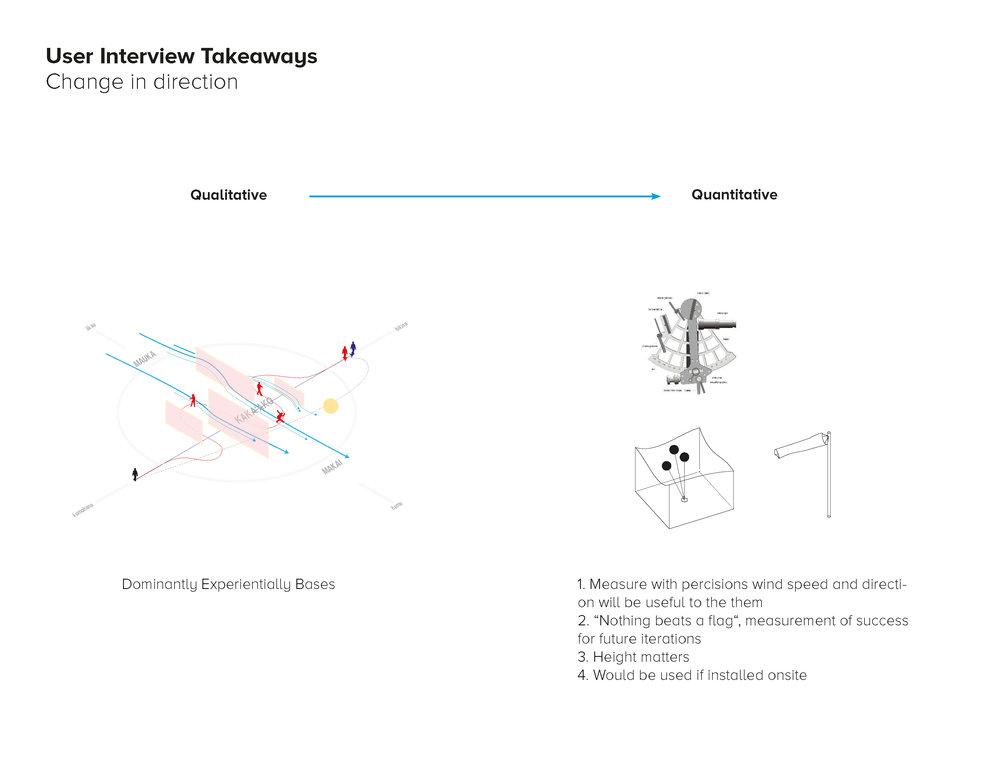 Nanotourism_FInalPresentation_BreathOfKakaako_Page_18.jpg
