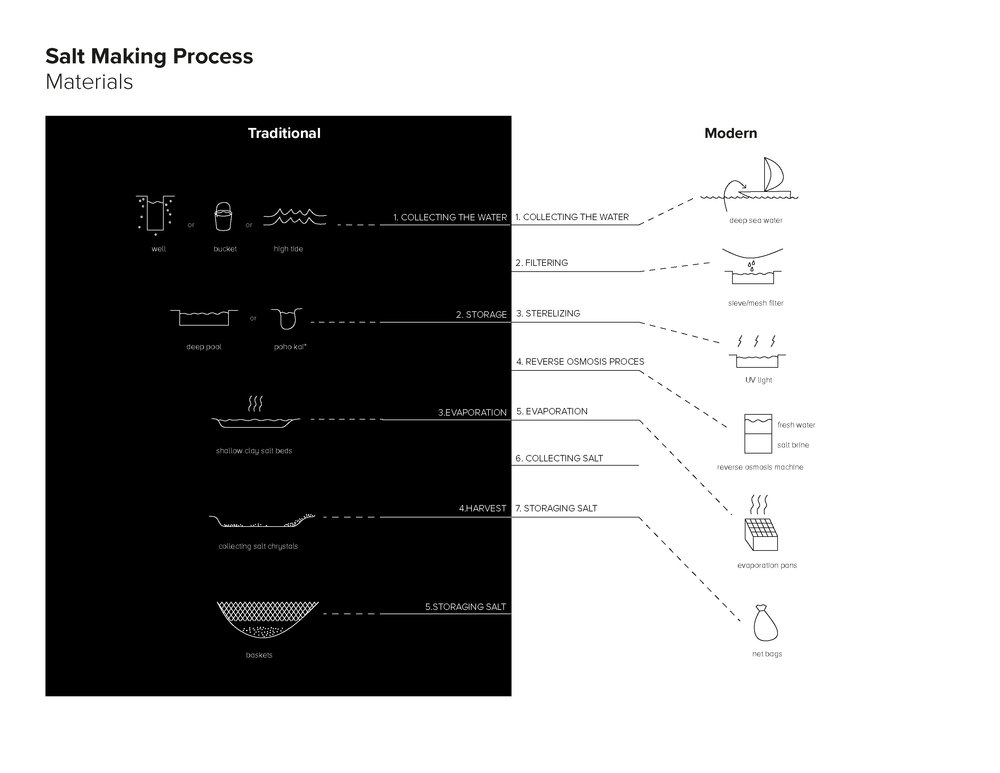 AAnt18_Salt Group_pdfpresentation_final_Page_26.jpg