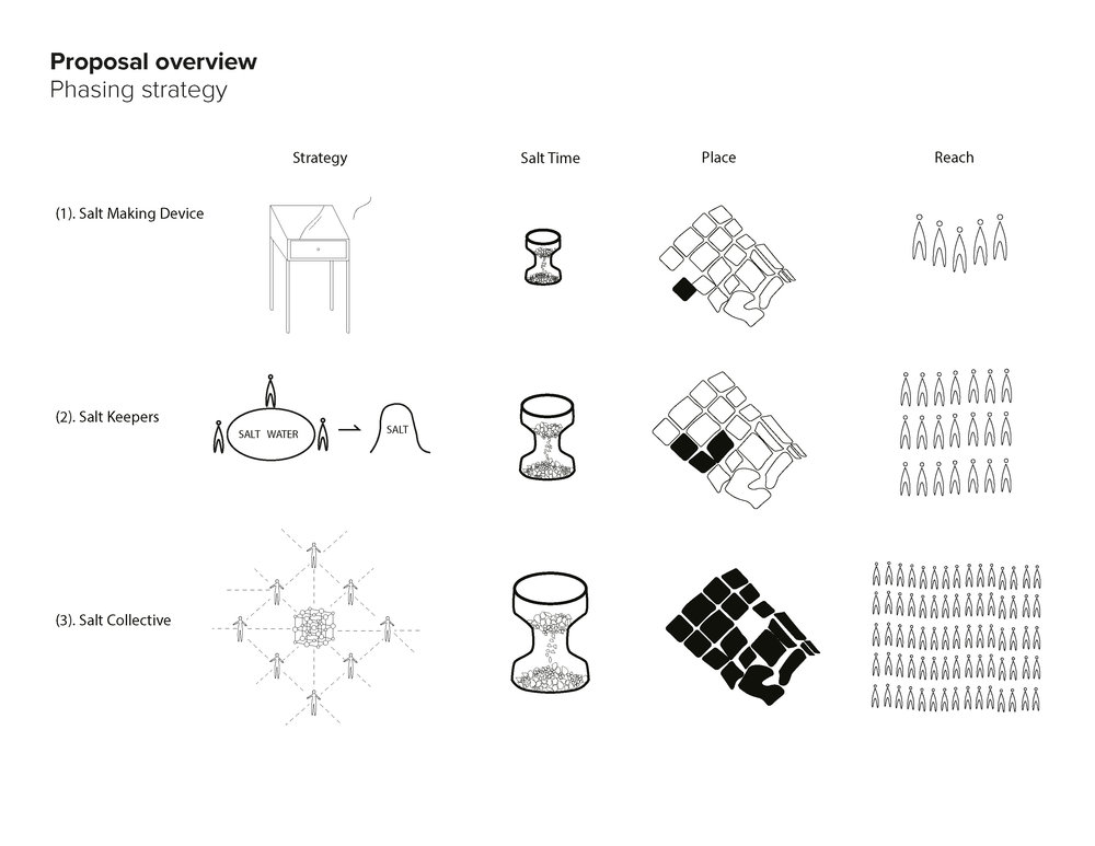 AAnt18_Salt Group_pdfpresentation_final_Page_51.jpg