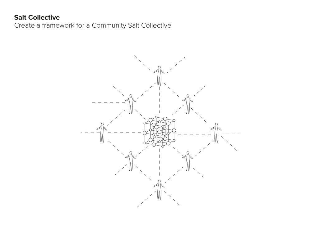 AAnt18_Salt Group_pdfpresentation_final_Page_62.jpg