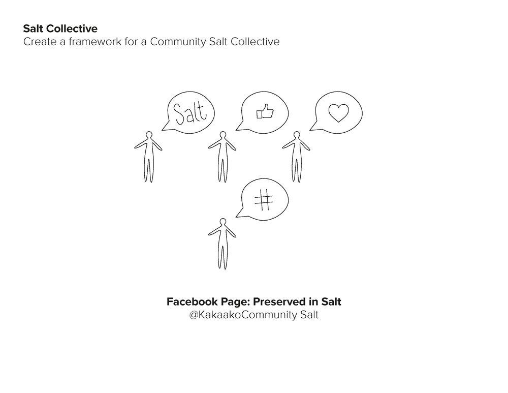 AAnt18_Salt Group_pdfpresentation_final_Page_63.jpg