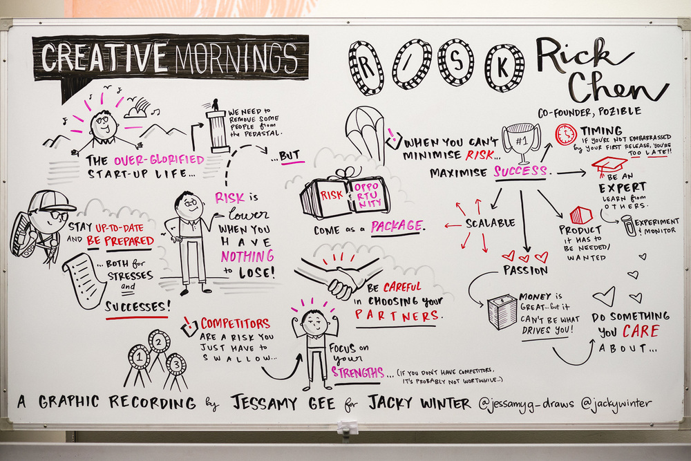 rick-chen-creative-mornings-melbourne011.jpg
