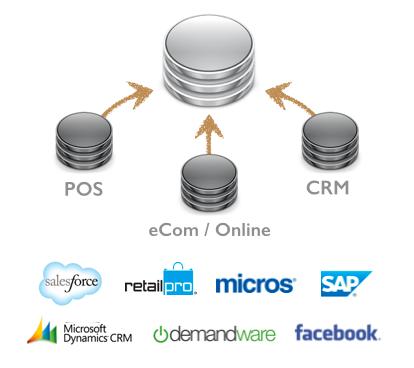 Clientela_Integration.png