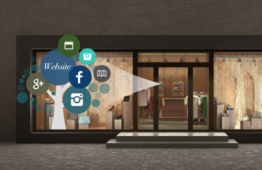 Social-to-store - Leverage Clientela's Drive-to-store features with our social widgets and loyalty systems to convert Social Followers into in-store clients.
