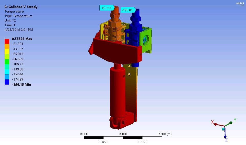 An FEA temperature analysis of our Galahad Main Valve shows that it may require some thermal isolation to prevent lowing the temperature of the local stagnant kerosene.