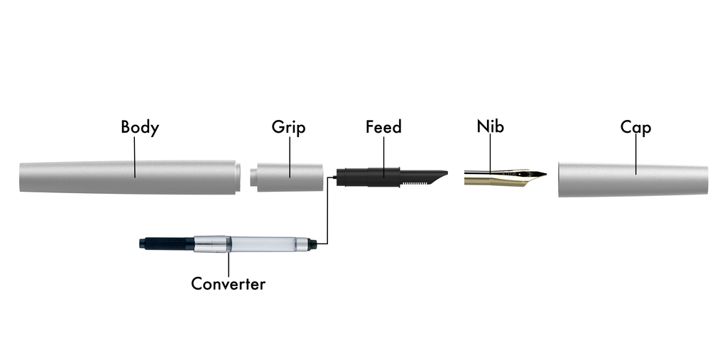 Fountain Pen 101 — Trilogy Pens
