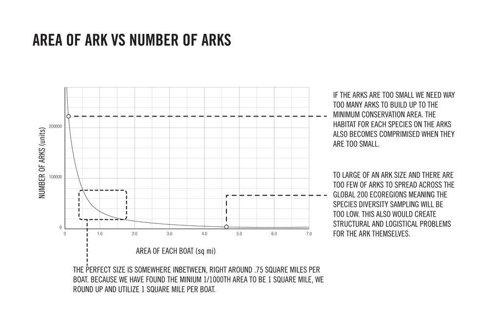 DESIGN_Noahs-Ark-2_20.jpg