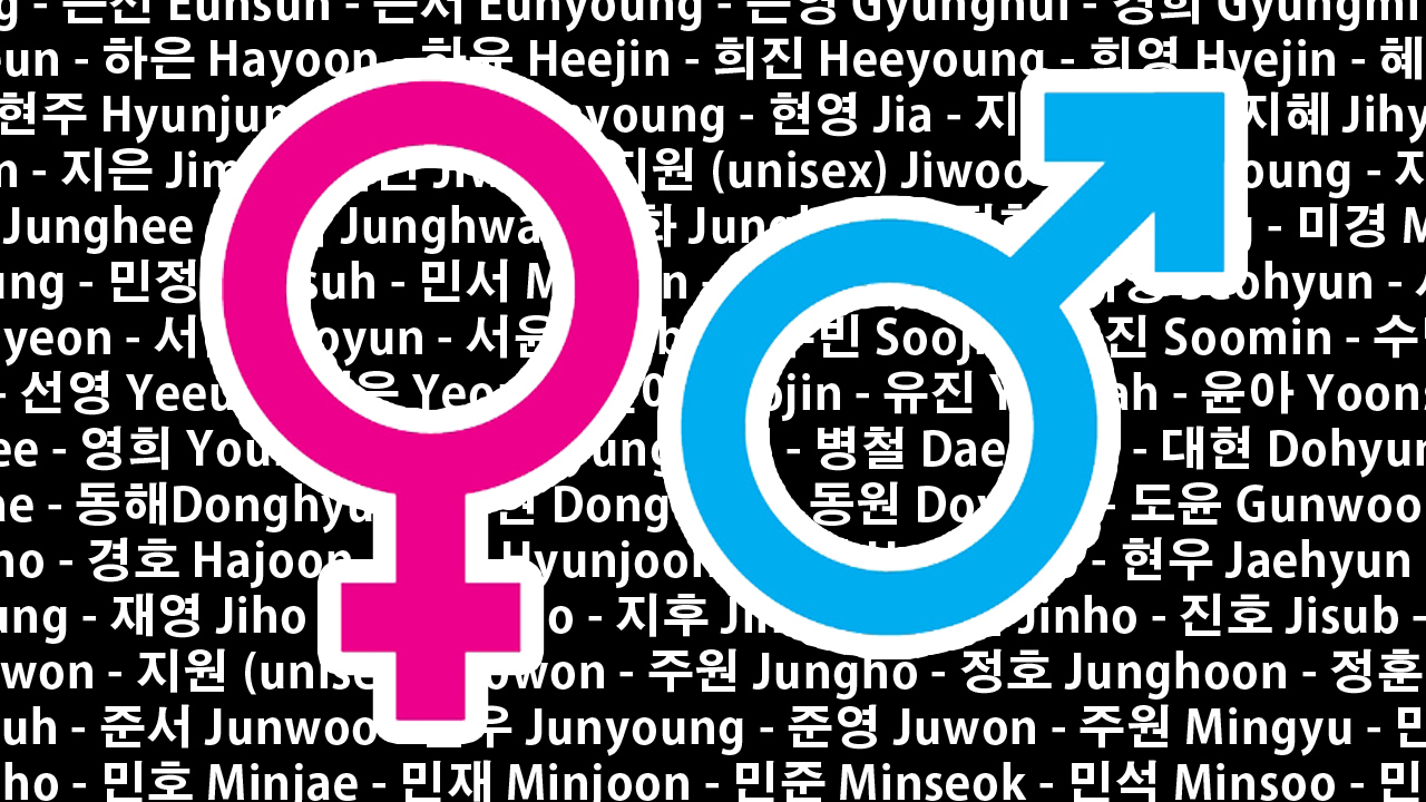 100 Popular Korean Names