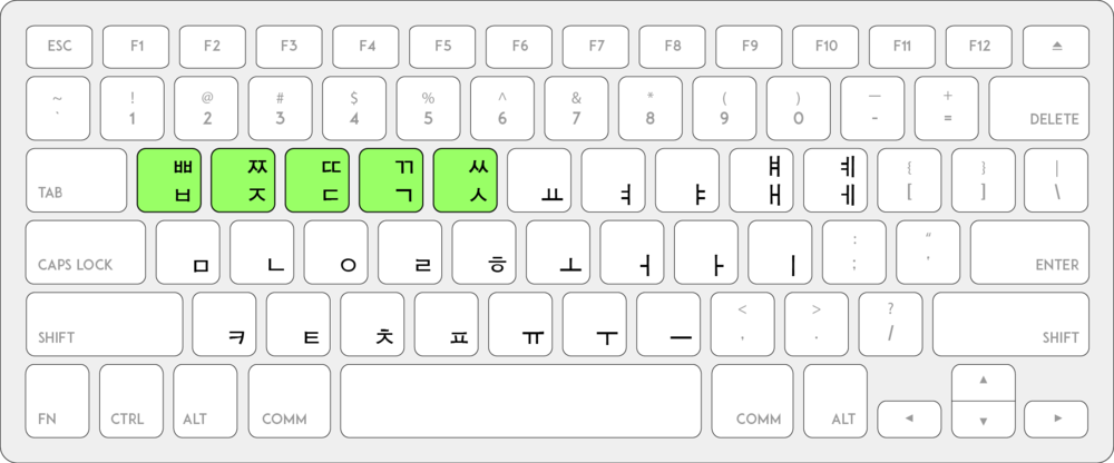 korean keyboard double consonants