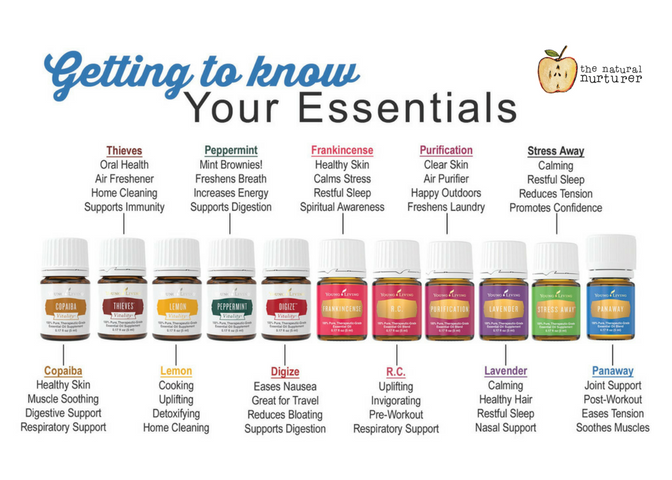My Journey With Essential Oils