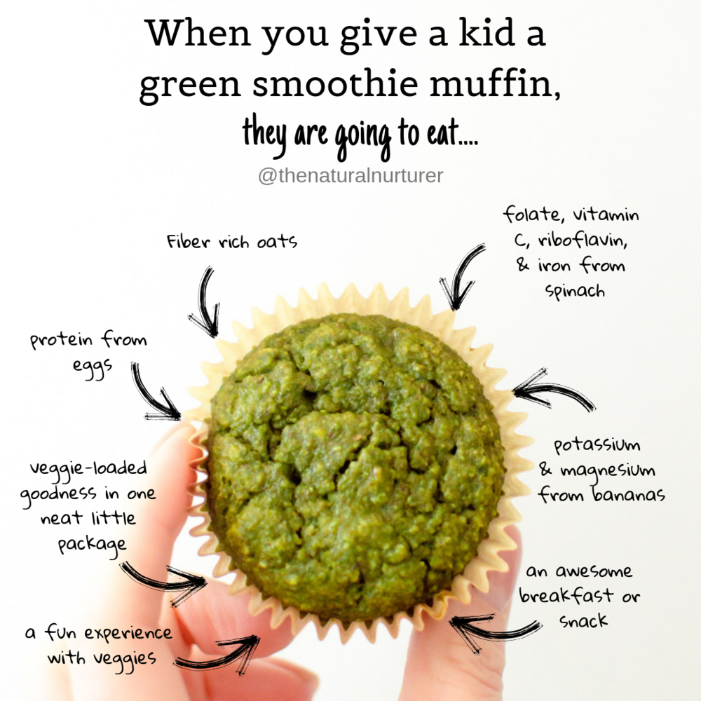 Loaded with nutrient-dense greens, naturally sweetened with bananas and a little honey/maple syrup, and packing an extra punch of fiber-rich rolled oats for good measure…a new breakfast favorite was born. Kid tested. Kid approved. Kid loved.  #hiddenveggies #veggieloaded #muffinswithhiddenveggies #healthymuffinrecipe #hiddenveggierecipesforkids #glutenfreemuffins #dairyfreemuffins #thenaturalnurturer #hiddenveggies #spinachrecipesforkids
