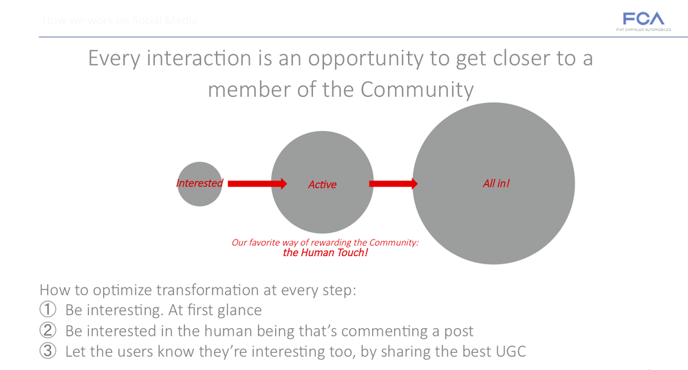 My favorite way of rewarding the Community: the  Human Touch !  Here's the way:  1. Build a real human relationship in a comment thread. Get more involved with users whose speech seem closer to your key values.  2. Focus the conversations on the brand's key values. Use your semantic field - again, your key values.  3. Repeat this for 6 month, and you'll have a committed community that's relevant to your key values. Trust me, I've been there before.