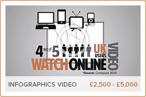 Infographic_Video_Production_for_Businesses.jpg