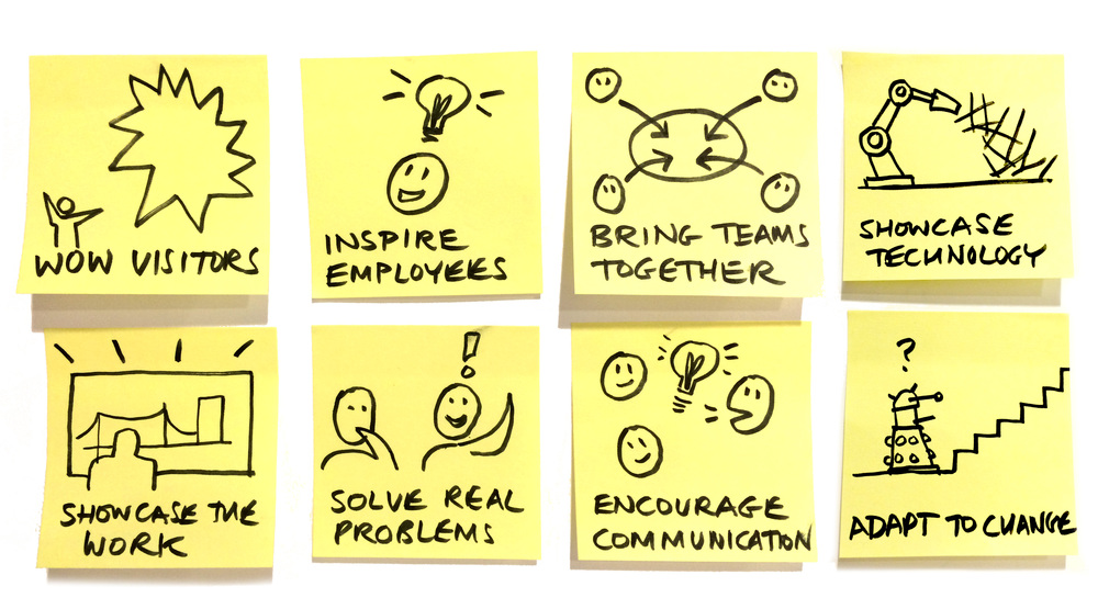 Project development through Post-It sketches
