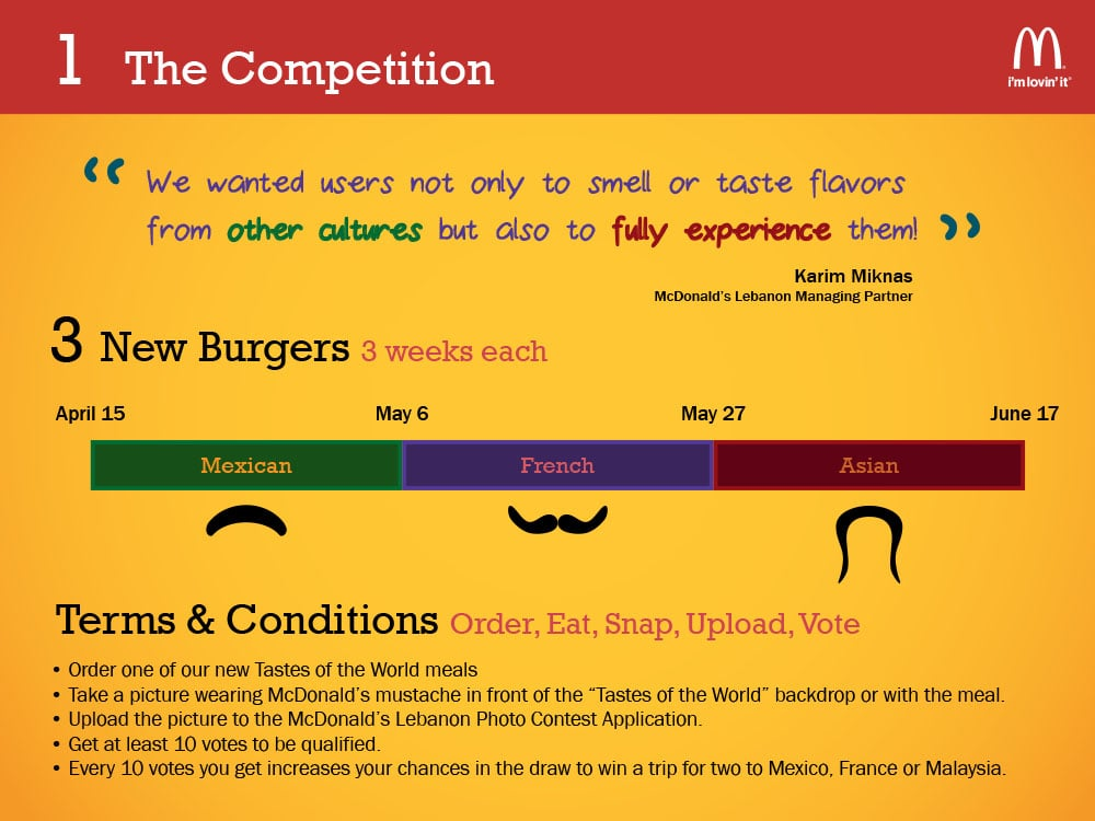 McDonalds-Inforgraphic presentation-2.jpg