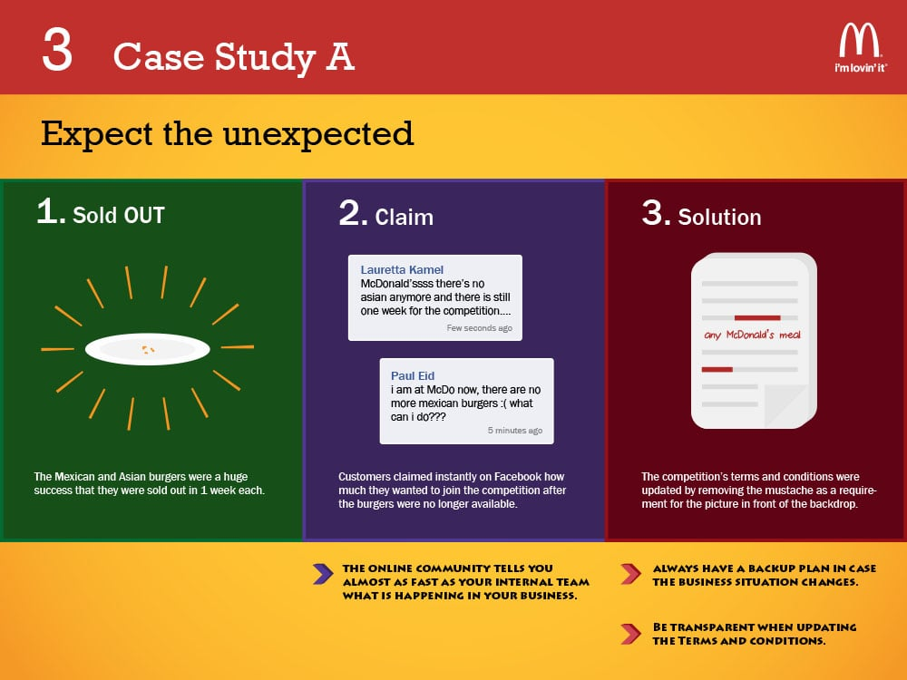 McDonalds-Inforgraphic presentation-4.jpg