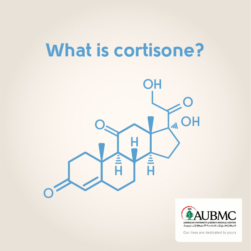Cortisone copy.jpg