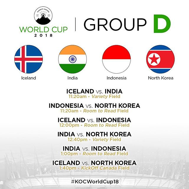 Iceland, Indonesia North Korea and India make up Group D! Some tough games lined up for all 4 teams here.  What will the final standings look like after the group stages 😬