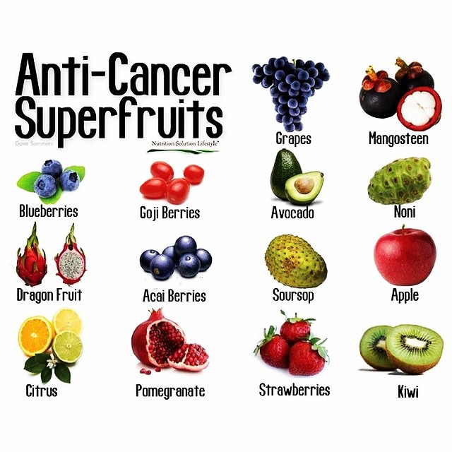 Basics of life such as your diet is also basics of your health. Strengthen your immune system with these Superfruits in their purest form. #goorganic #superfruits #fightcancer #healthydiet #anticancer #stayhealthy #bepositive #energy #hope #love #cancerfree