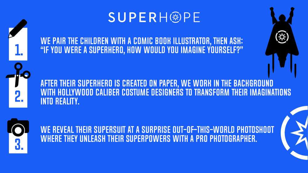 Superhope_Process_InfoGraph-01-01.png
