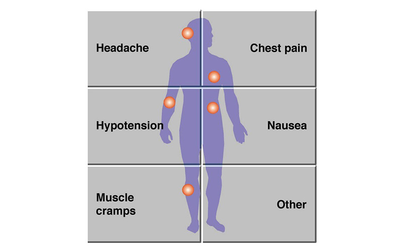 aksys-personal-hemodialysis-system-portfolio-image-1