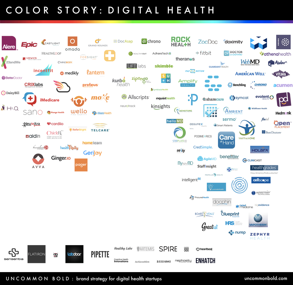 Digital-health-logo-color-trends