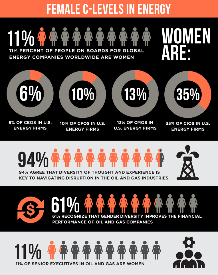 womeninenergy-infographic.jpg