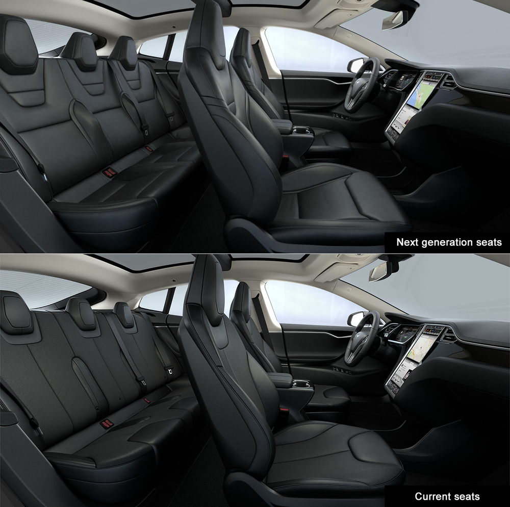 Compare the Next Generation seats (top picture) with the current seats.