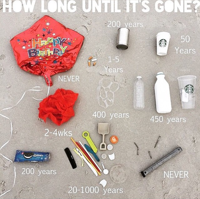 Photo Credit: #KickPlastic Campaign