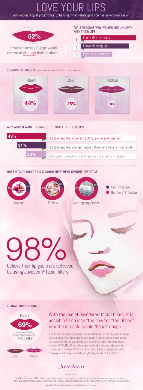 Juvederm_infographic.png