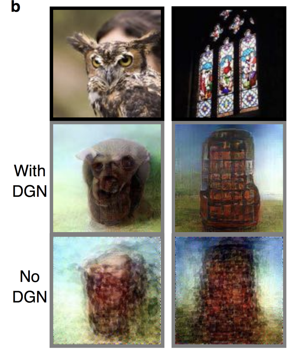 Comparison between generated images with and without DGN. This really shows the improvements you can achieve by using a GAN.