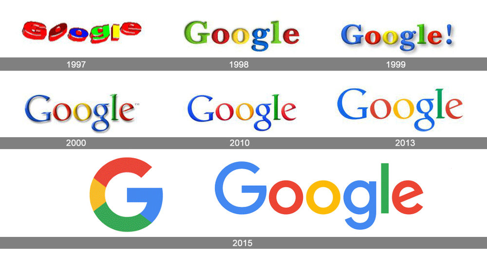 Find more information about the google logo and Image sorted from http://1000logos.net/google-logo/
