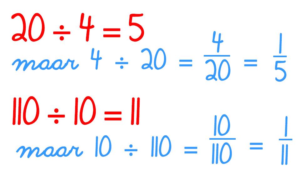 getalsinne hoezit wiskunde