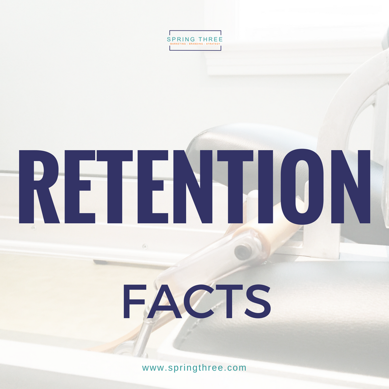 retention facts