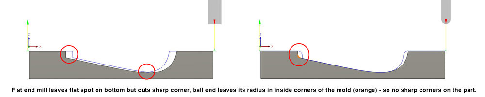 flat vs ballredo.jpg