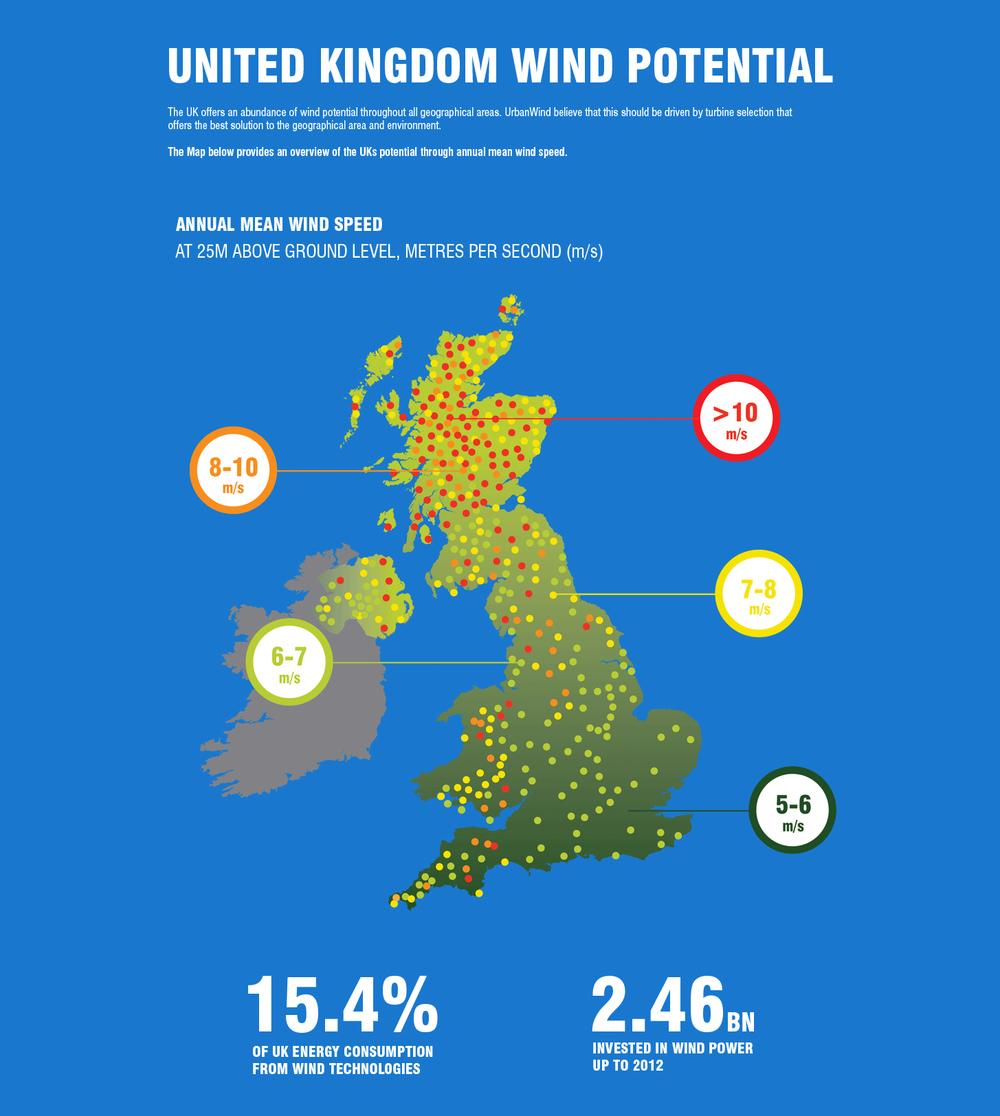 Wind infographic.jpg