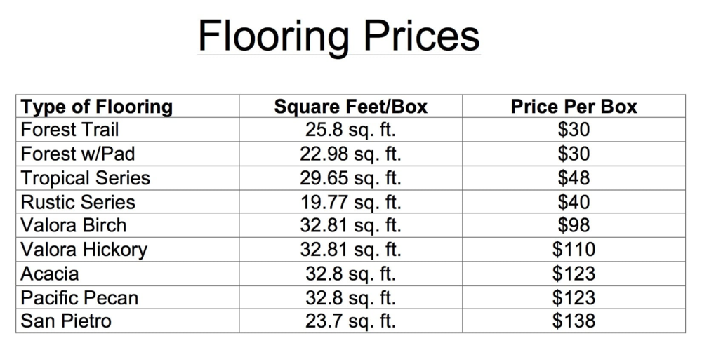 flooring price sheet