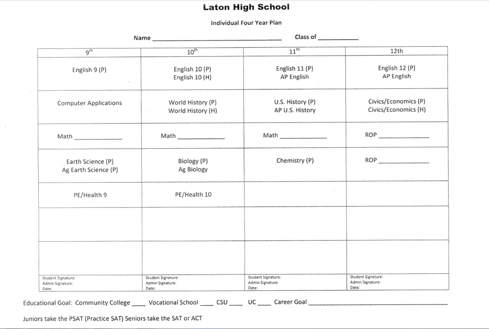 LHS - Four Year Course Plan1.PNG