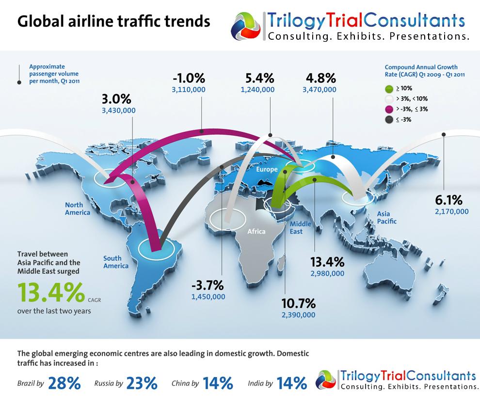 Airline Economy Trends.jpg