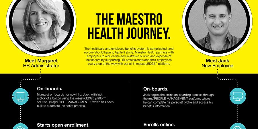 "download ""maestro health journey"" infographic"